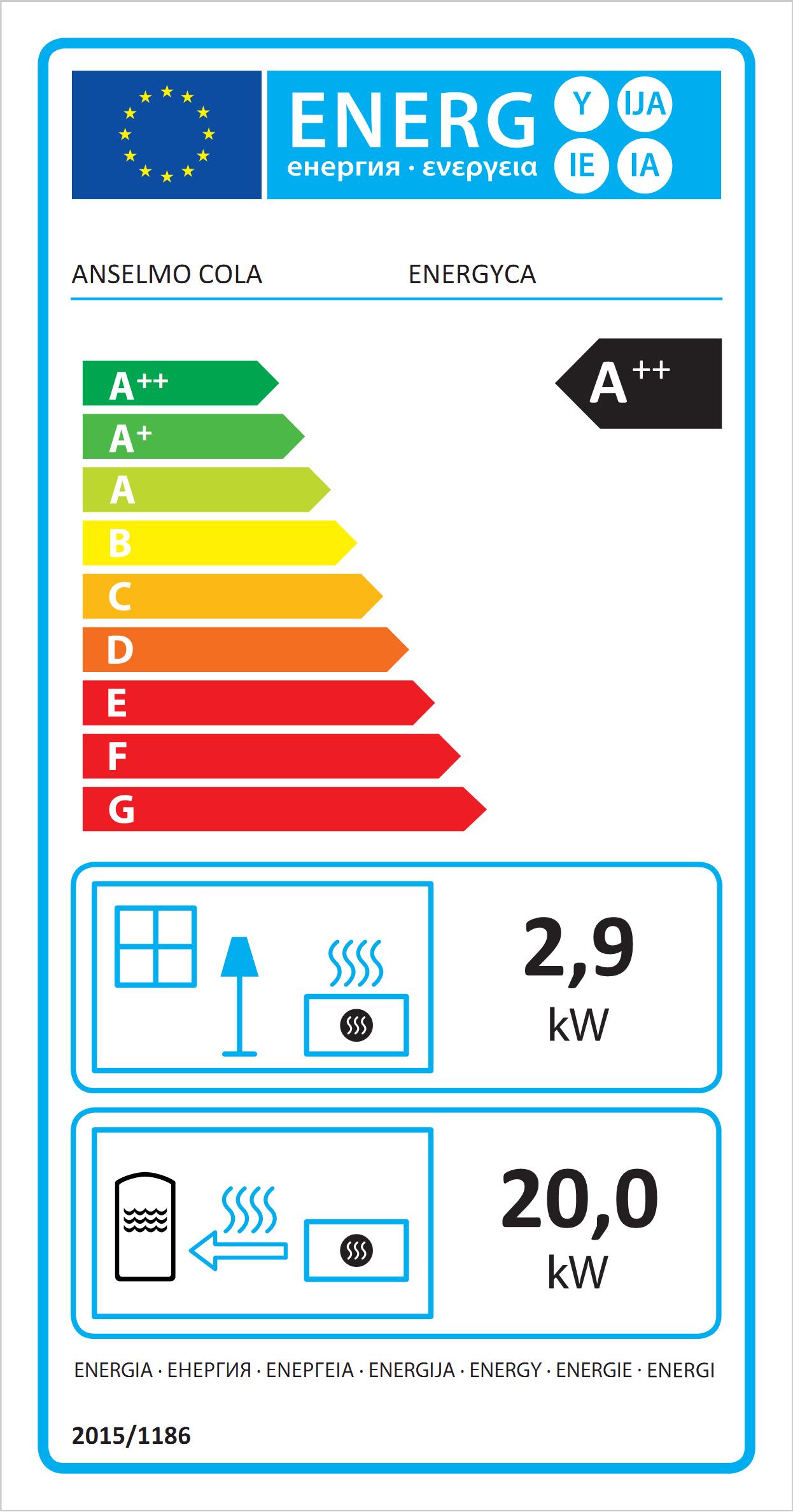 Termo Poele Energyca Eco Label