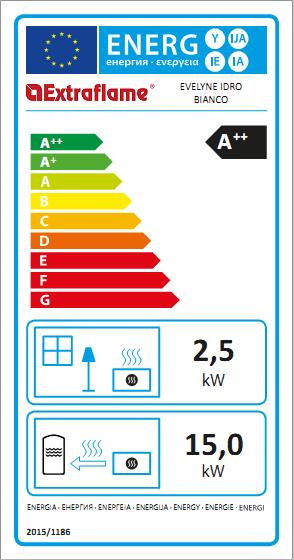 Evelyne hydro poêle thermique étanche nordica extraflame blanc energy label
