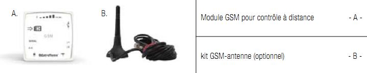 Module GSM kit extraflame