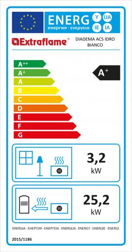 Poêle à pellets Diameda acs hydro energy label blanc